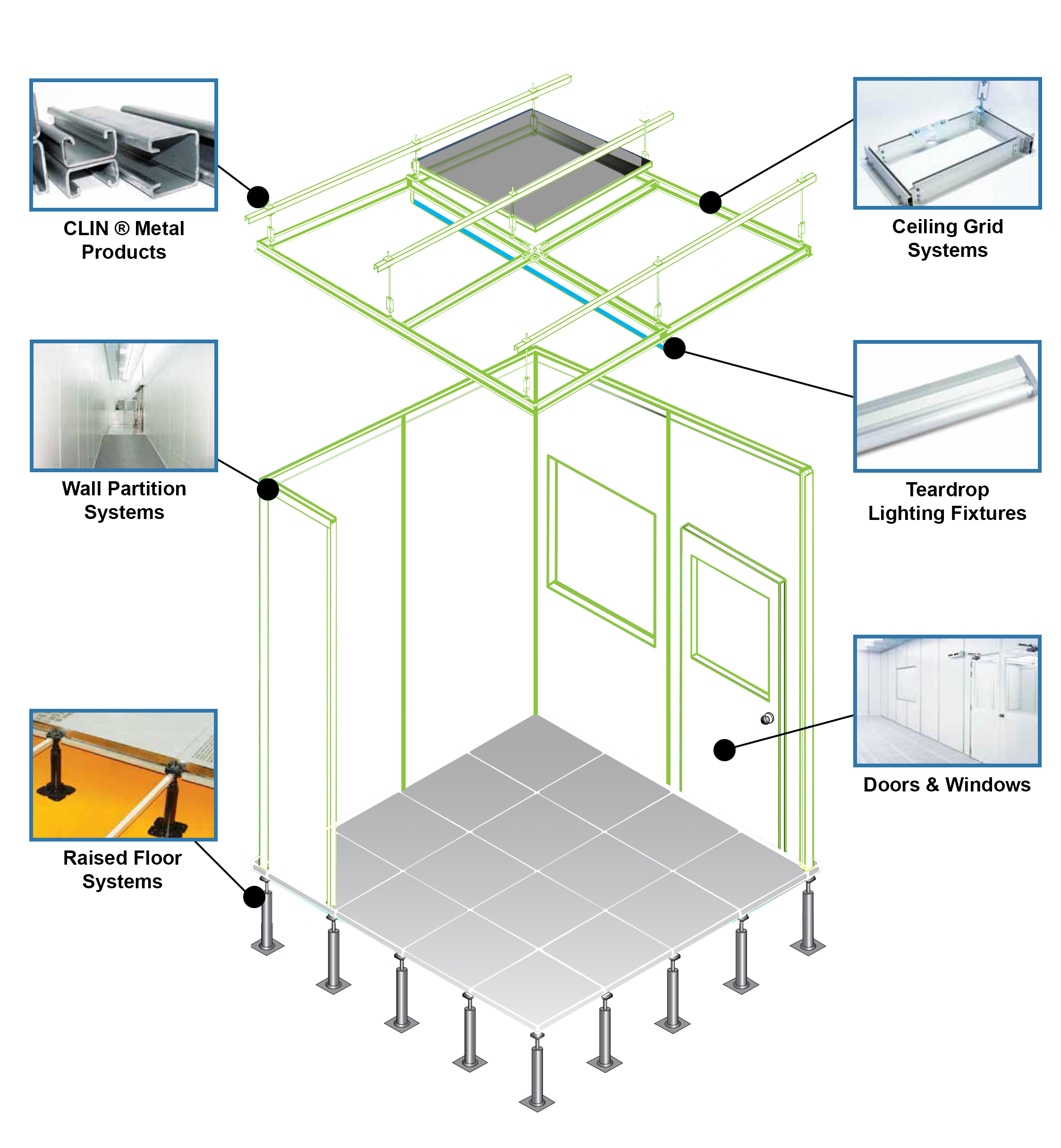 Microelectronics cleanroom for Clean room design qualification